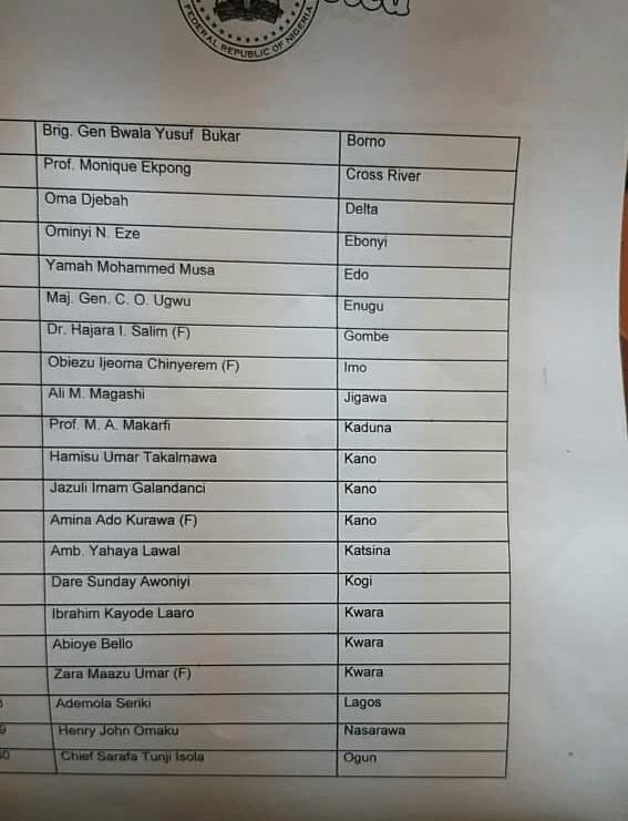 Full List of President Buhari's 41 Nominees for Non-Career Ambassadors