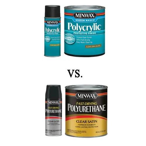 Polyurethane vs Polycrylic 2017
