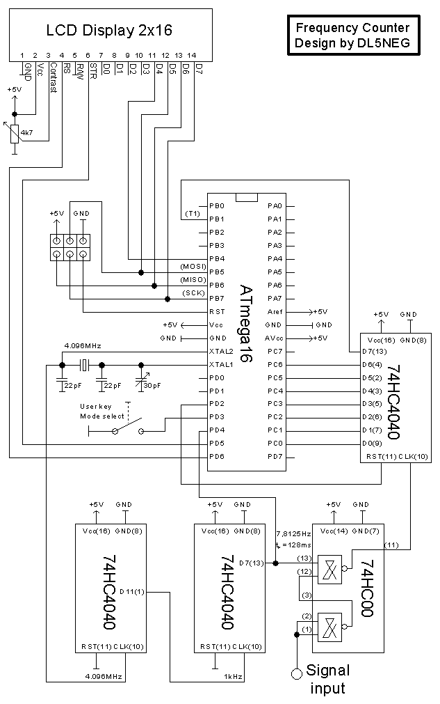 Microprocessor Based Frequency Counter Up To 70mhz