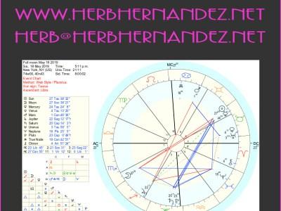 New Moon 13° Gemini 6 3 2019 | Synthesis by Herb Hernandez