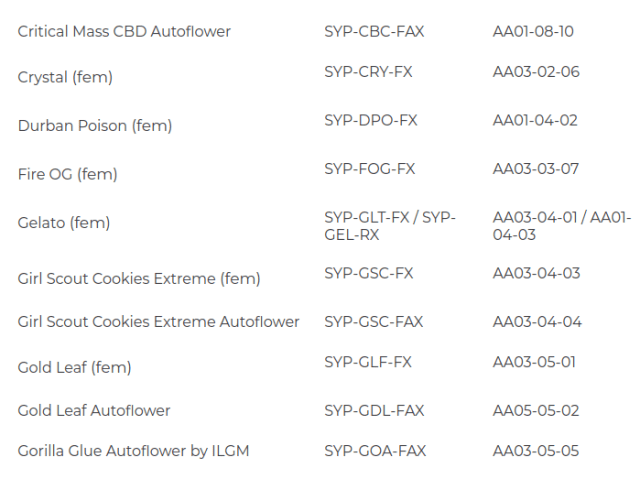 ilgm strain reference list excerpt
