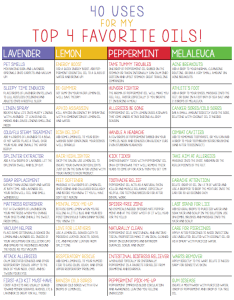 Essential oils uses chart pdf paketsusudomba co also oil benefit keninamas rh