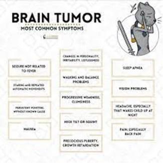 Common brain cancer symptoms