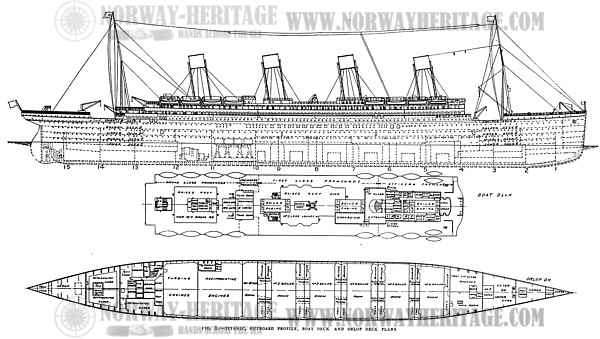 Titanic Ii Auto Electrical Wiring Diagram