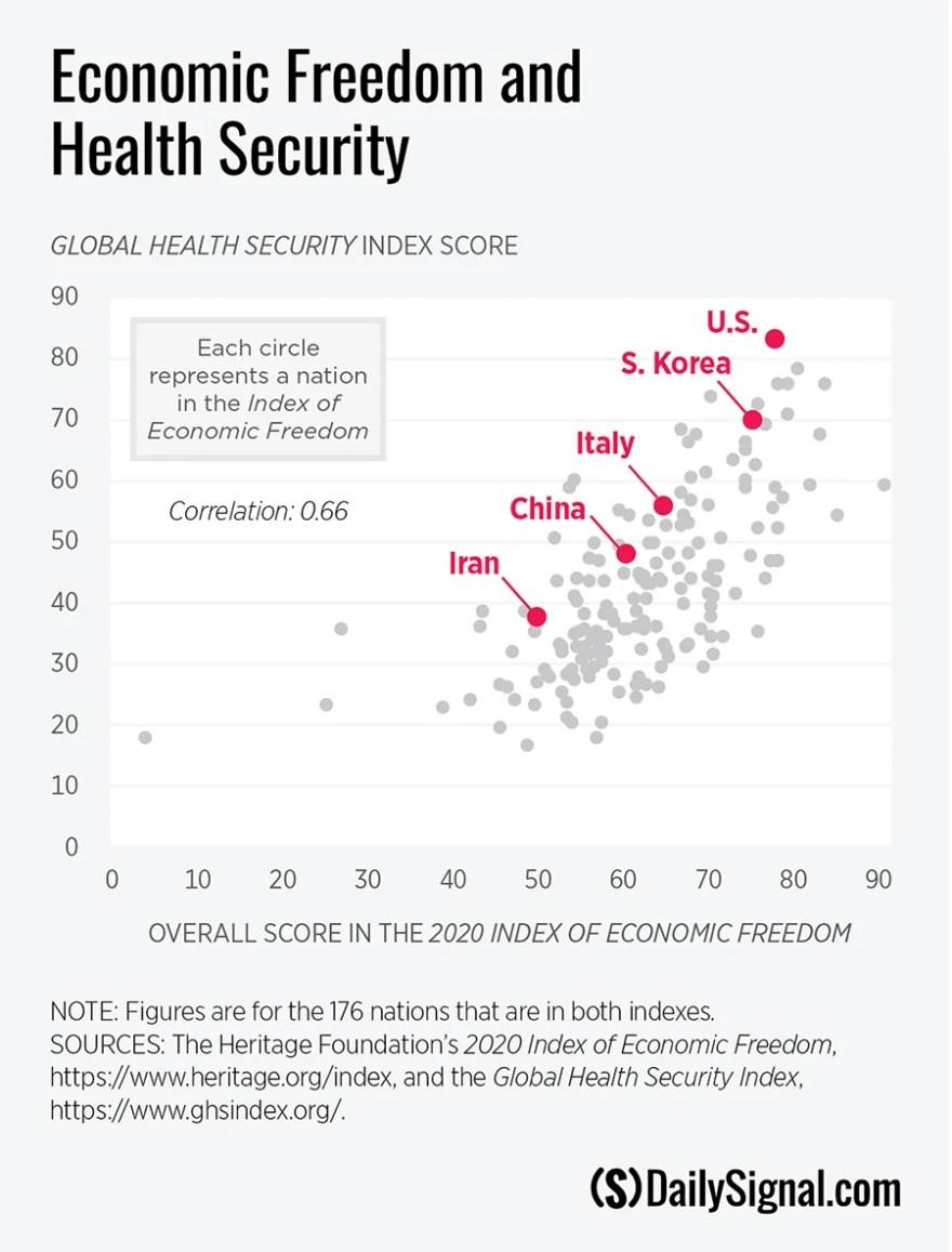 DS-EF-global-health-security-scatterplot.jpg