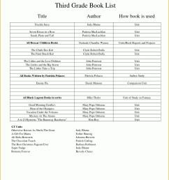3rd Grade Book Report Worksheet   Printable Worksheets and Activities for  Teachers [ 1650 x 1275 Pixel ]