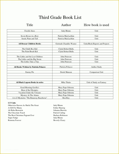 small resolution of 3rd Grade Book Report Worksheet   Printable Worksheets and Activities for  Teachers