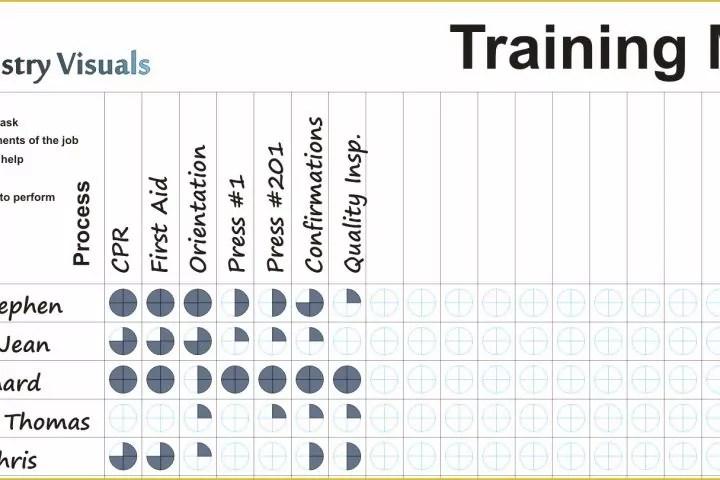 30 Free Employee Skills Matrix Template Excel