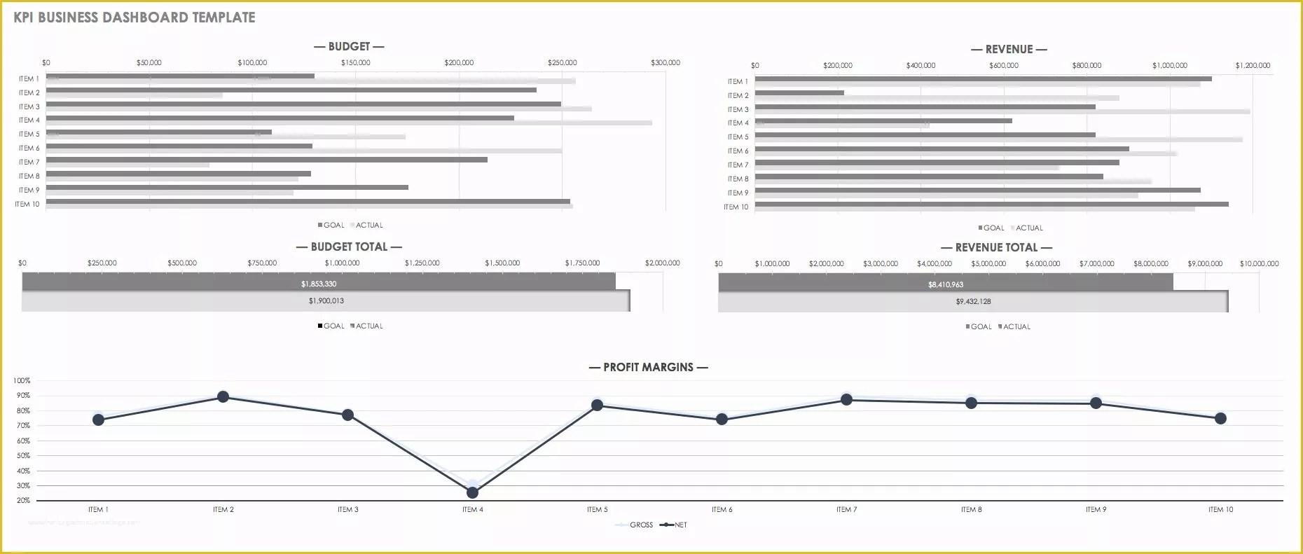 Free Excel Dashboard Templates Of Best 25 Excel Dashboard