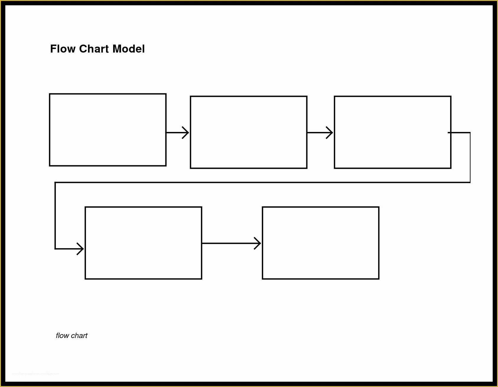 Free Flowchart Template Word Of Project Flow Chart