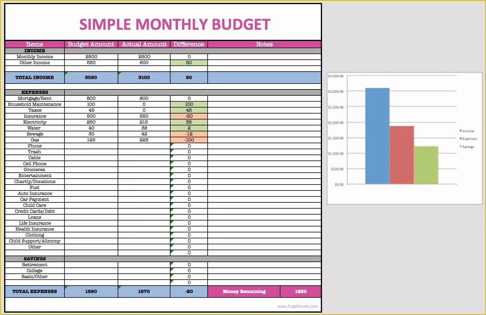 Free Home Budget Template Of Download A Free Household Bud