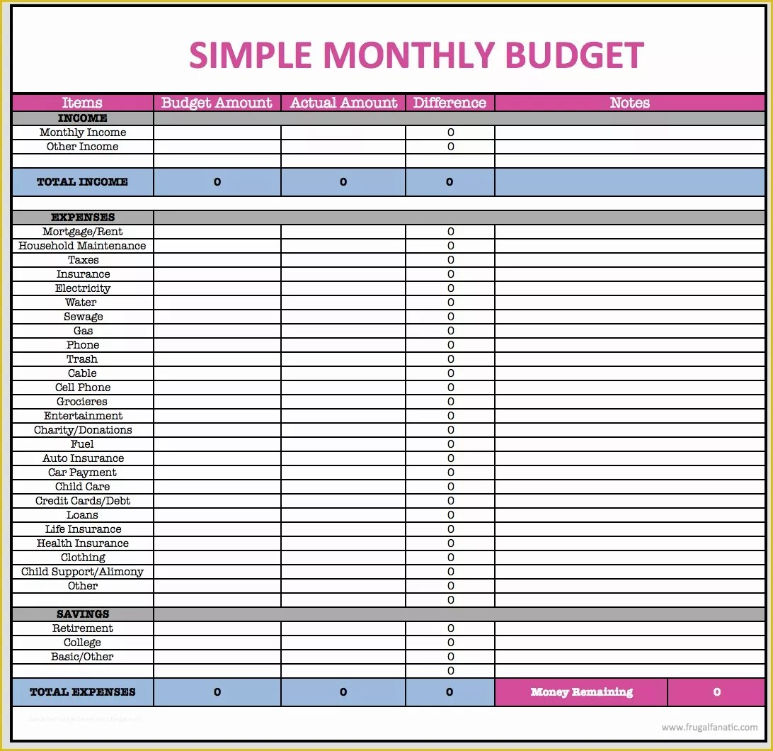 Free Personal Budget Planner Template Of Bud Planner