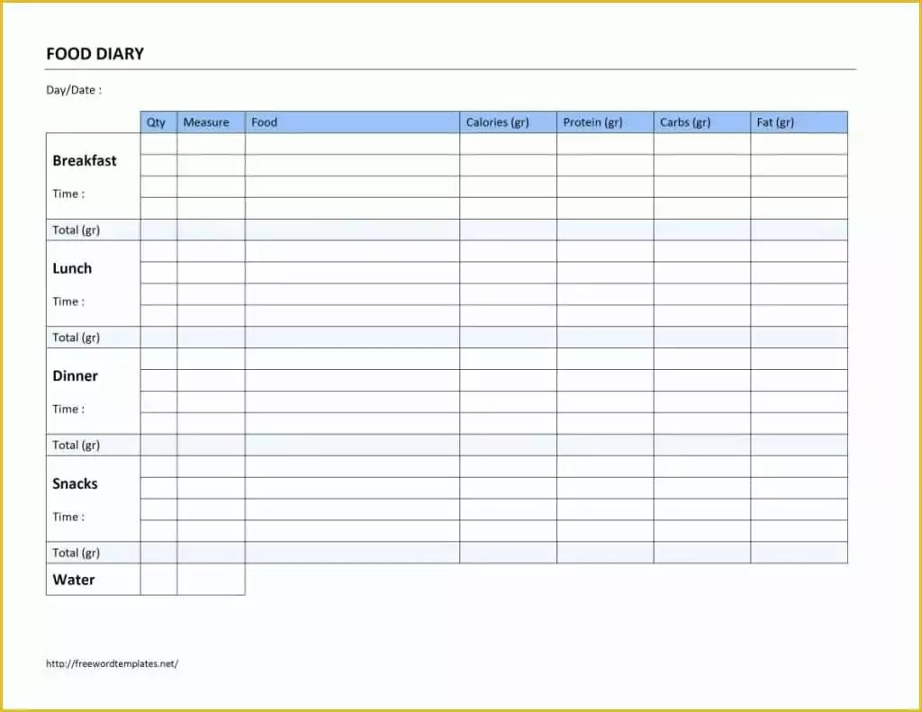 Food Cost Control Worksheet Printable Worksheets And Activities For Teachers Parents Tutors And Homeschool Families