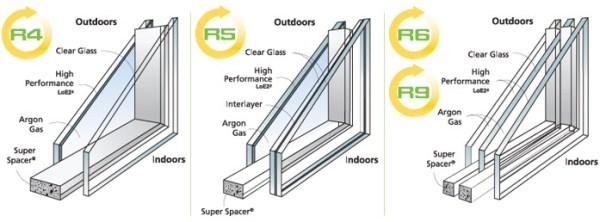 Solar Glazing