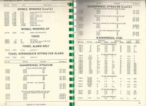hamilton_watch_parts_catalog_pg83