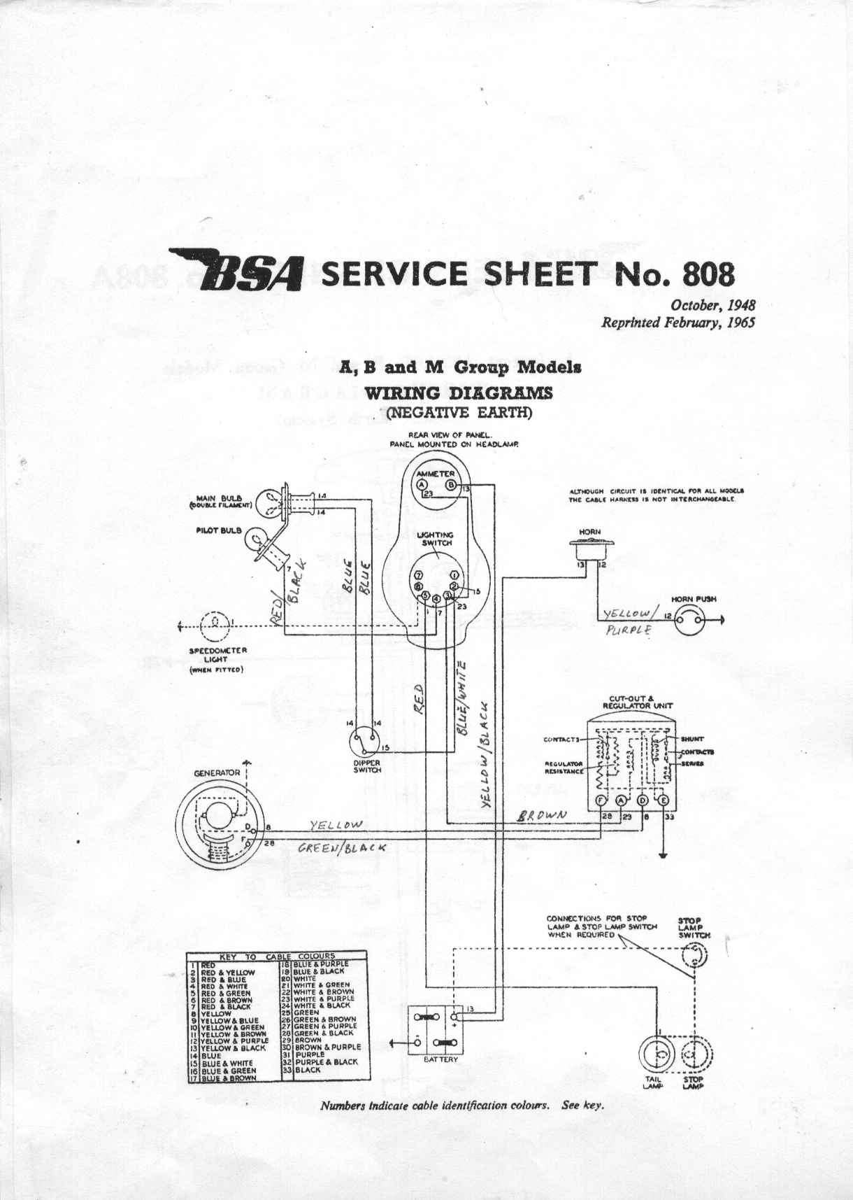hight resolution of tips on wiring the bsa wdm20 motorcycle