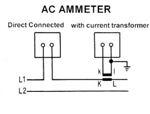 Video Autos Induction Ammeter Induction Ammeters Easily