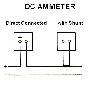 AMMETER,VOLTMETER,TRANSDUCER METERS, WIRE DIAGRAM