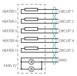 Herschel Vulcan 5kW electric Workshop Heater: heats large