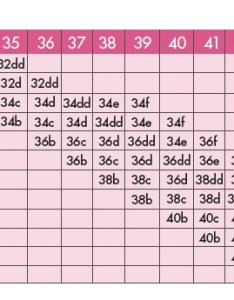 Understand the calculations also how to measure yourself for  bra correctly her style code rh herstylecode