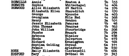 Hertfordshire Genealogy: Family History Tutorial: Session 1