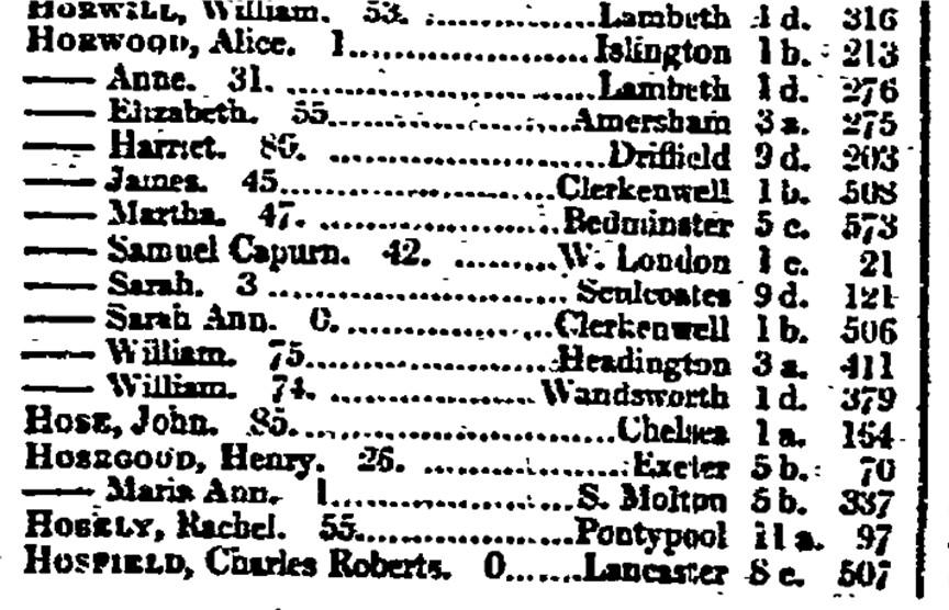 Hertfordshire Genealogy: Family History Tutorial: Tutorial