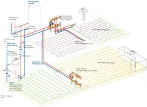 GH Smith Plumbing & Heating