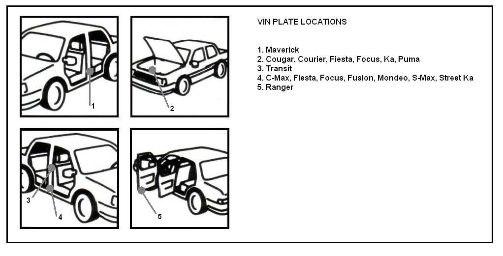 FORD EUROPE Colour Pages