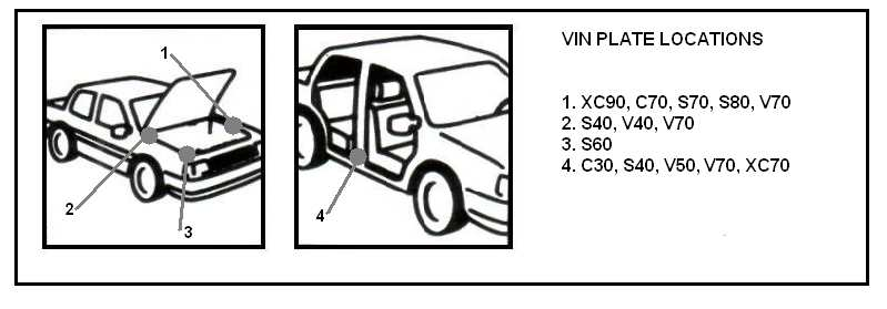 Kulörkod Volvo