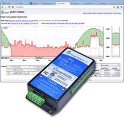 Egauge is a popular 3rd-party monitoring device