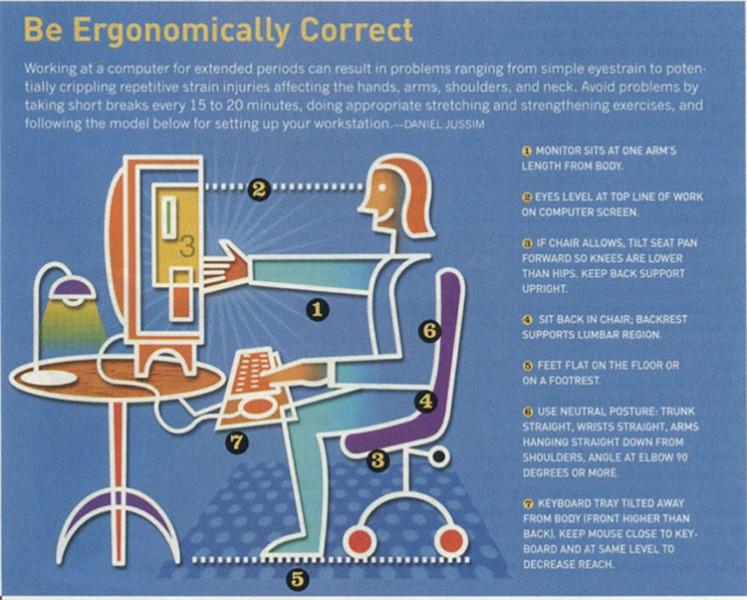 ergonomic workstation diagram 1988 mazda b2200 wiring computer ergonomics mouse guidelines hesston college screen
