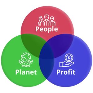 People-Planet-Profit3