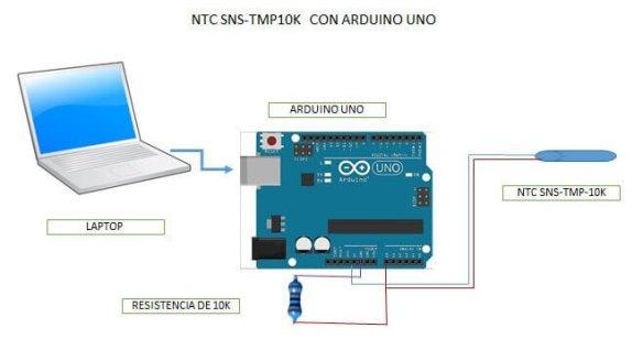TMP10K Sensor de temperatura Arduino LabVIEW