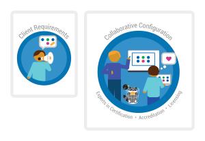 LearningBuilder Implementation Screamlined
