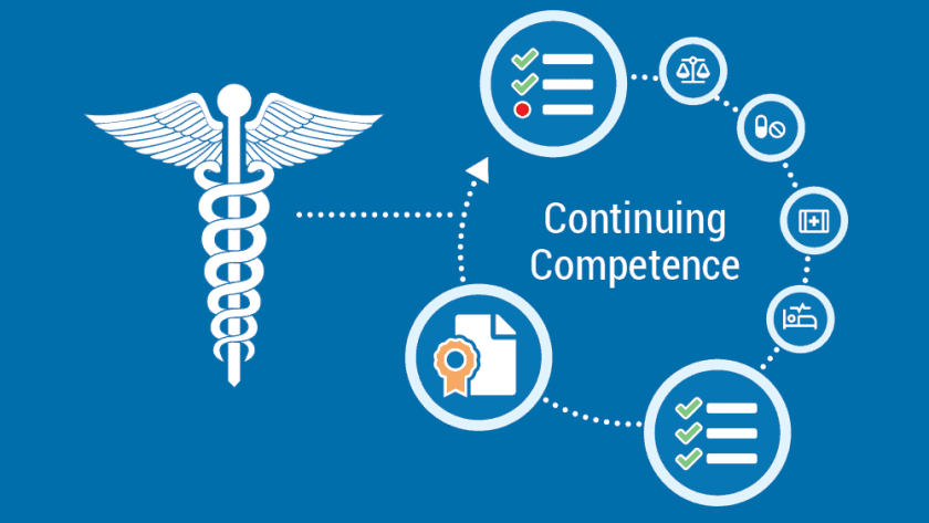 An example diagram for continuing competence