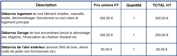 Détail devis débarras maison Chambéry - Hexa Débarras