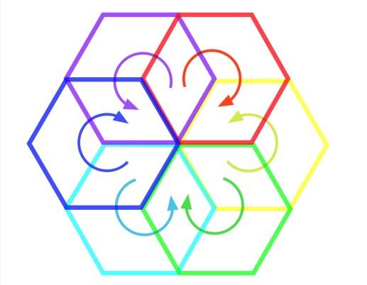 Prime Hexagon:  Minor hexagons and their polarities