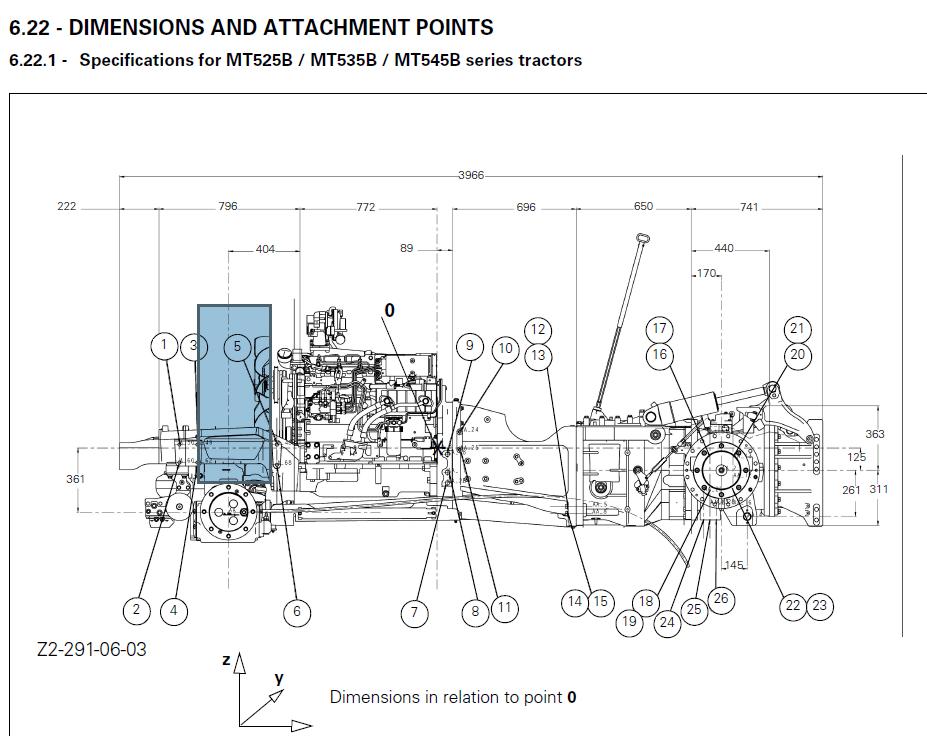 Challenger MT525B 535B 545B 555B 565B 575B Series