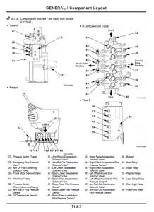 HITACHI EX75UR-5 EX75US-5 EXCAVATOR 1. Technical Manual