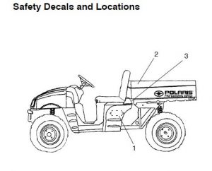 Polaris Utv 1500 s11 Owners Manual 2003 ~ Hey Downloads