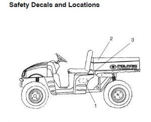 Polaris Utv 1500 s11 Owners Manual 2003 ~ Hey Downloads