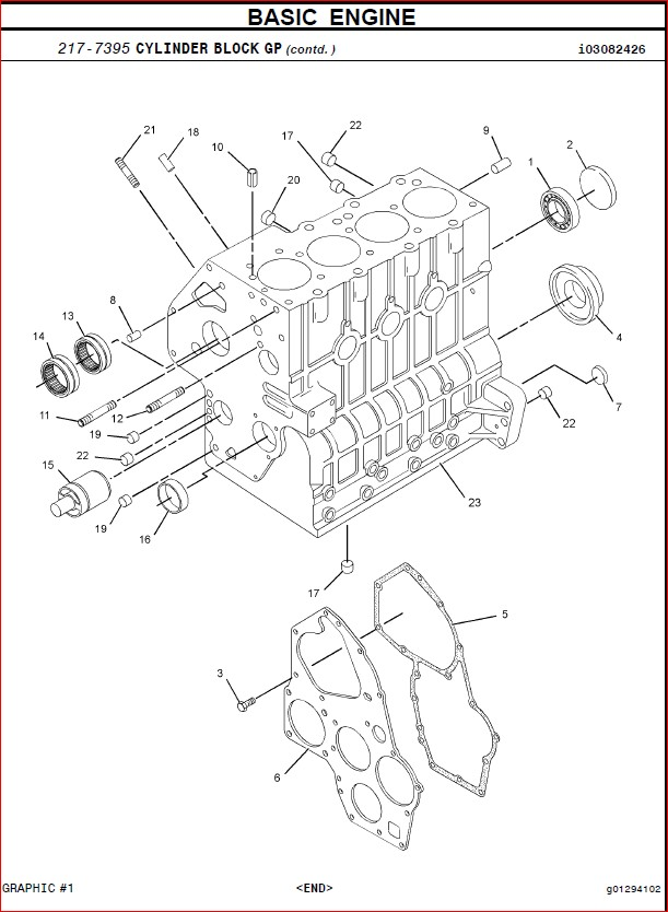 CC2POMSNGAU Caterpillar C2.2 Industrial Parts Engine