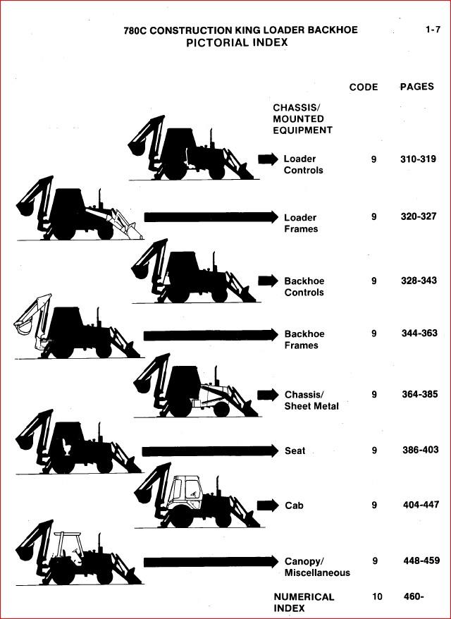 Case 780c Construction King Loader Backhoe Tractor Parts