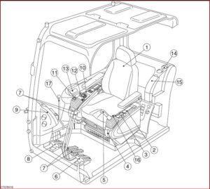 Case Cx130b Tier 3 Crawler Excavator Operators Manual-PDF