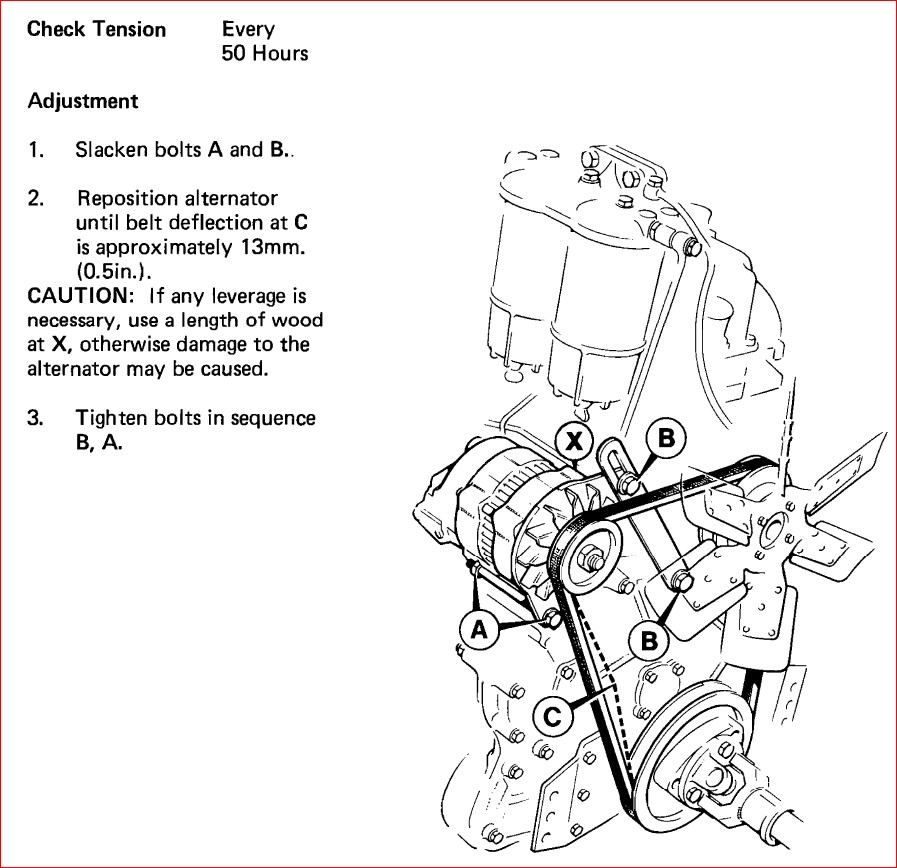 Jcb 520 Telescopic Handler Service Manual (SUPPLEMENTARY