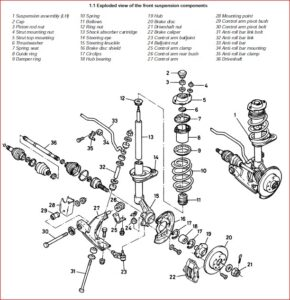 Vauxhall Astra Opel Kadett Service Repair Workshop Manual