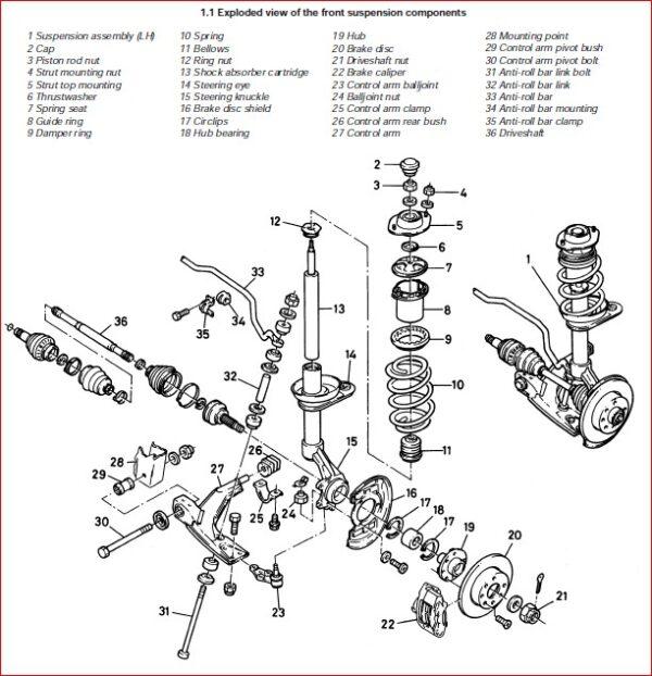 Vauxhall Astra Opel Kadett Service Repair Workshop Manual