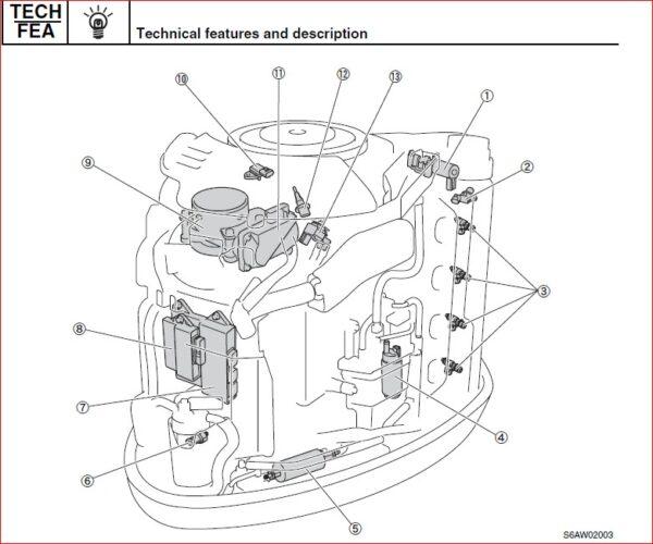 Yamaha F300 Outboard Service Repair Manual Pid Range 6bj