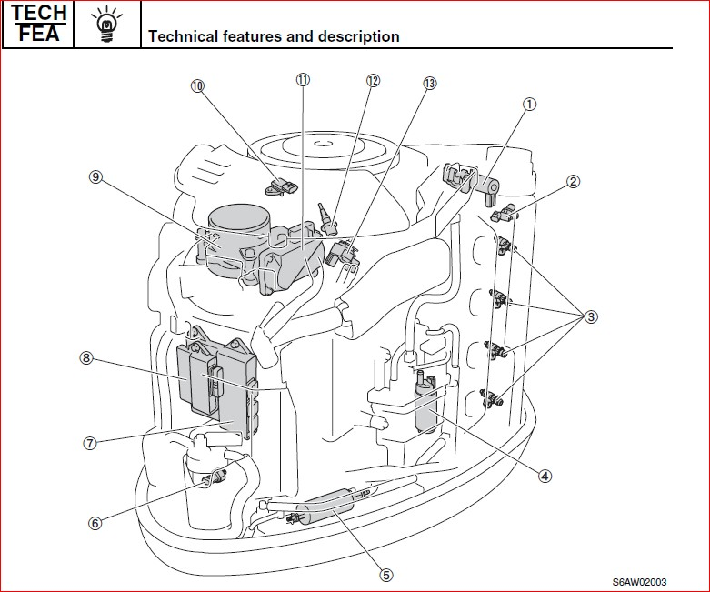 Yamaha F300 Outboard Service Repair Manual Pid Range 6bj