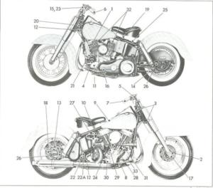 1965 Harley-davidson Fl And Flh Electra-glide 74 Ohv